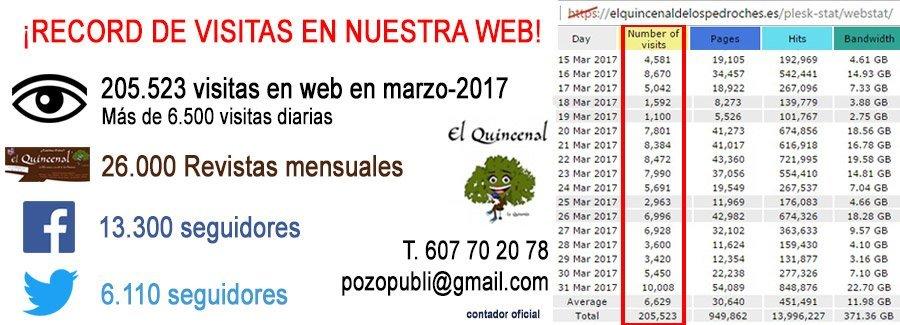 banner-cabecera-web-estadisticas-el-quincenal-marzo-17