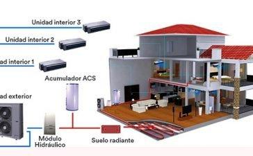 aerotermia-fuente-energia-limpia-renovable-bajo-consumo