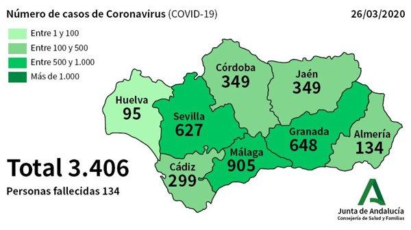 descenso-andalucia-nuevos-contagiados-coronavirus-ultimas-horas