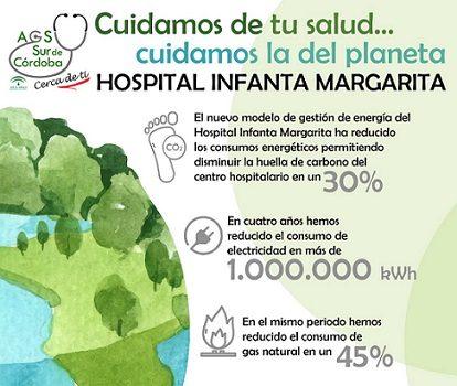 hospital-infanta-margarita-reduce-mil-toneladas-emisiones-co2-2015