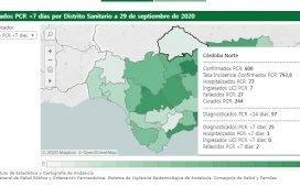 contagiados-coronavirus-600-area-sanitaria-norte-inicio-de-la-pandemia