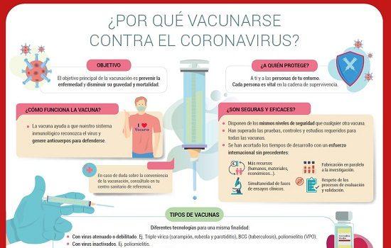 cruz-roja-ofrece-formacion-gratuita-sobre-vacuna-del-covid