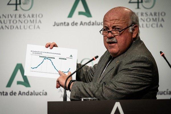 andalucia-mantiene-las-medidas-contra-la-covid-19-comite-de-expertos